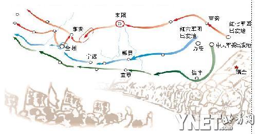 长征路线图示意图手绘